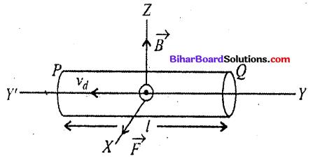Bihar Board 12th Physics Model Question Paper 5 in Hindi - 16