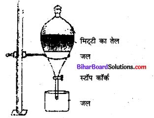 Bihar Board 9th Science Objective Answers Chapter 2 क्या हमारे आस-पास के पदार्थ शुद्ध हैं 1