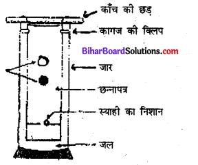 Bihar Board 9th Science Objective Answers Chapter 2 क्या हमारे आस-पास के पदार्थ शुद्ध हैं 2