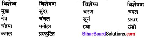 Kavita Ki Parakh Question Answer Bihar Board Class 11th