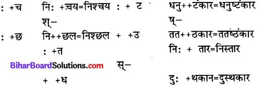 Bihar Board Class 12th Hindi व्याकरण संधि 9