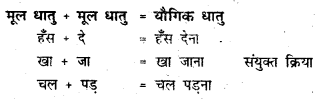 Bihar Board Class 7 Hindi व्याकरण Grammar 10