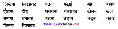 Bihar Board Class 8 Hindi व्याकरण Grammar 4