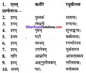 Bihar Board Class 8 Sanskrit Solutions Chapter 4 प्रहेलिका 4