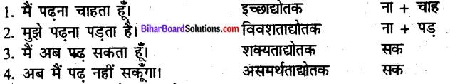 Bihar Board Class 10 Hindi व्याकरण क्रिया-भेद - 2
