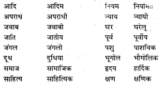Bihar Board Class 6 Hindi व्याकरण Grammar 19