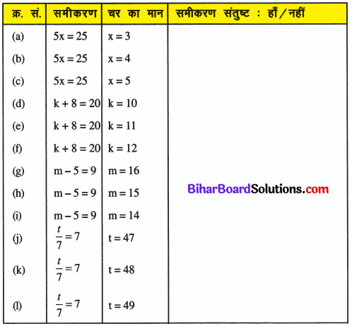 Bihar Board Class 6 Maths Solutions Chapter 12 बीजगणित Ex 12.5 Q2
