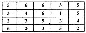 Bihar Board Class 6 Maths Solutions Chapter 9 आँकड़ों का प्रयोग Ex 9.1 Q3
