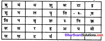 Bihar Board Class 6 Social Science Geography Solutions Chapter 1 हमारा सौरमंडल 1