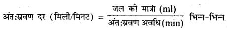 Bihar Board Class 7 Science Solutions Chapter 13 मिट्टी 3
