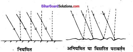 Prakash Ka Khel Class 8 Bihar Board Chapter 11