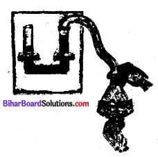 Bihar Board Class 8 Science Solutions Chapter 8 दाब और बल का आपसी सम्बन्ध 2