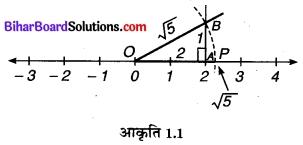 Bihar Board Class 9 Maths Solutions Chapter 1 संख्या पद्धति Ex 1.2