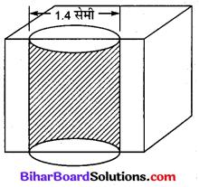 Bihar Board Class 10 Maths Solutions Chapter 13 पृष्ठीय क्षेत्रफल एवं आयतन Additional Questions SAQ 2