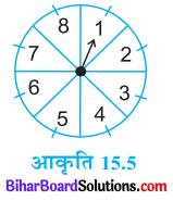 Bihar Board Class 10 Maths Solutions Chapter 15 प्रायिकता Ex 15.1 Q12