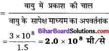 Bihar Board Class 10 Science Solutions Chapter 10 प्रकाश-परावर्तन तथा अपवर्तन