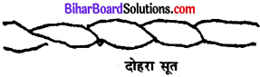 Bihar Board Class 11 Home Science Solutions Chapter 19 कपड़ों का निर्माण