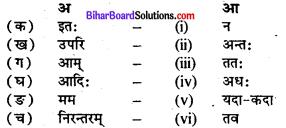 मुखेन विना कः वदति Bihar Board Class 7 Chapter 5