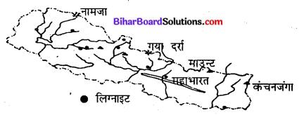 Bihar Board Class 9 Geography Solutions Chapter 7 भारत के पड़ोसी देश - 1