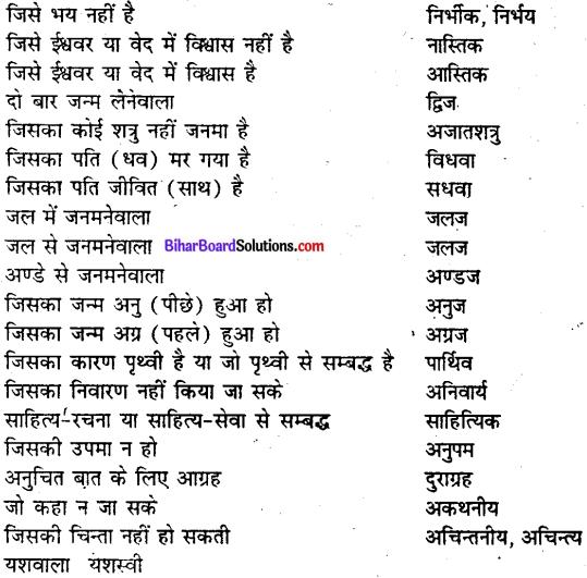 Bihar board class 9 hindi व्याकरण अनेक शब्दों के लिए एक शब्द - 2
