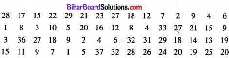 Bihar Board Class 11 Economics Chapter 3 आँकड़ों का संगठन part - 2 img 12