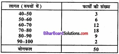 Bihar Board Class 11 Economics Chapter 6 परिक्षेपण के माप Part - 2 img 25