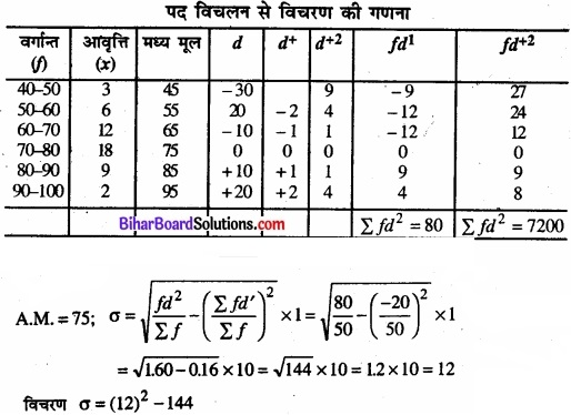 Bihar Board Class 11 Economics Chapter 6 परिक्षेपण के माप Part - 2 img 27