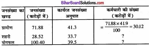 Bihar Board Class 11 Economics Chapter - 7 रोजगार-संवृद्धि, अनौपचारीकरण एवं अन्य मुद्दे img 2