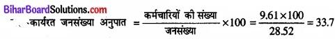 Bihar Board Class 11 Economics Chapter - 7 रोजगार-संवृद्धि, अनौपचारीकरण एवं अन्य मुद्दे img 7