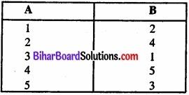 Bihar Board Class 11 Economics Chapter 7 सहसंबंध Part - 2 img 30