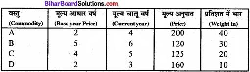 Bihar Board Class 11 Economics Chapter 8 सूचकांक Part - 2 img 37
