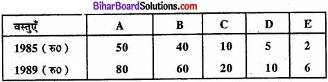 Bihar Board Class 11 Economics Chapter 8 सूचकांक Part - 2 img 43