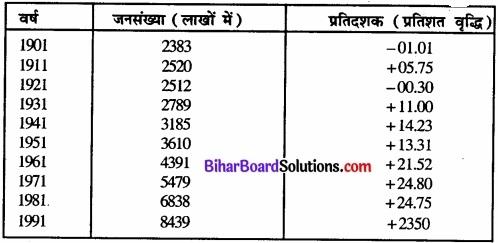 Bihar Board Class 12 Geography Solutions Chapter 1 part - 2 जनसंख्या वितरण, घनत्व, वृद्धि एवं संघटन img 9