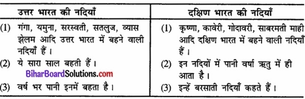 Bihar Board Class 12 Geography Solutions Chapter 6 जल संसाधन part - 2 img 4a