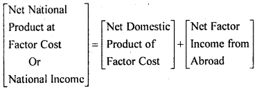 Bihar Board 12th Business Economics Important Questions Long Answer Type Part 1, 17