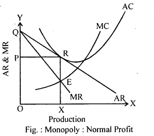Bihar Board 12th Business Economics Important Questions Long Answer Type Part 1, 8