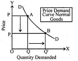 Bihar Board 12th Business Economics Important Questions Short Answer Type Part 5, 1