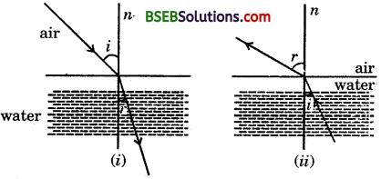 Bihar Board Class 10 Science Solutions Chapter 10 Light Reflection and Refraction - 18