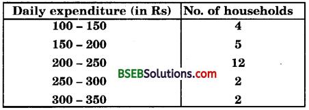 Bihar Board Class 10th Maths Solutions Chapter 14 Statistics Ex 14.1 12