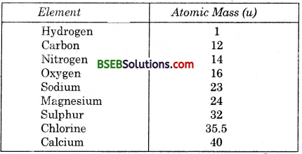 Bihar Board Class 9 Science Solutions Chapter 3 Atoms and Molecules - 26