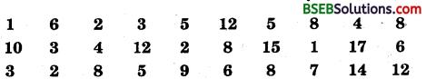 Bihar Board Class 9th Maths Solutions Chapter 14 Statistics Ex 14.2 13