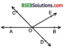 Bihar Board Class 9th Maths Solutions Chapter 6 Lines and Angles Ex 6.1 1