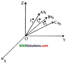 Bihar Board Class 12 Physics Solutions Chapter 2 Electrostatic Potential and Capacitance - 155
