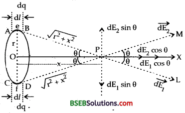 Bihar Board Class 12th Physics Solutions Chapter 1 Electric Charges and Fields -80