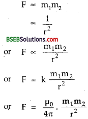 Bihar Board Class 12th Physics Solutions Chapter 5 Magnetism and Matter - 39