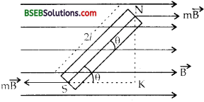 Bihar Board Class 12th Physics Solutions Chapter 5 Magnetism and Matter - 40