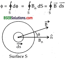 Bihar Board Class 12th Physics Solutions Chapter 6 Electromagnetic Induction - 38