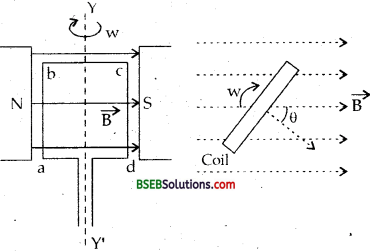 Bihar Board Class 12th Physics Solutions Chapter 6 Electromagnetic Induction - 53