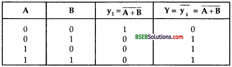 Bihar Board Class 12th Physics Solutions Chapter 14 Semiconductor Electronics Materials Devices and Simple Circuits - 18