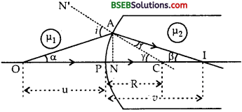 Bihar Board Class 12th Physics Solutions Chapter 9 Ray Optics and Optical Instruments - 127